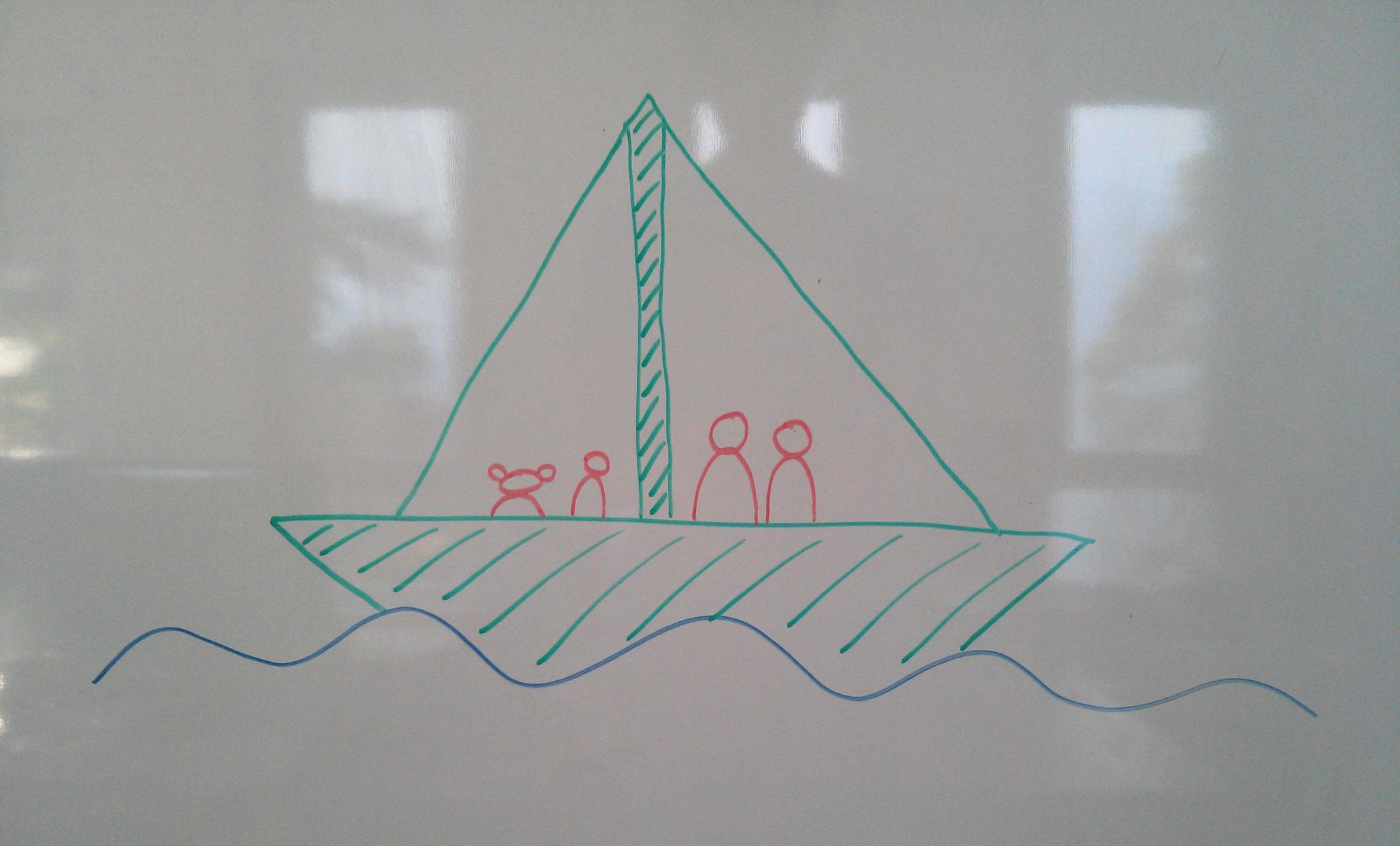Get your family on board: Scrum in the family